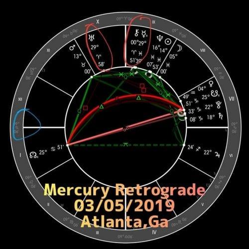 mercuryrx2019